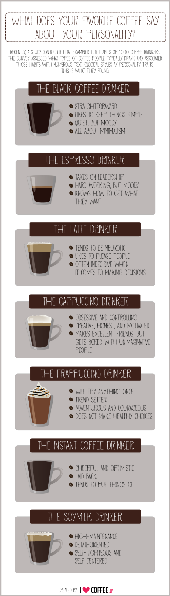 coffee_personality